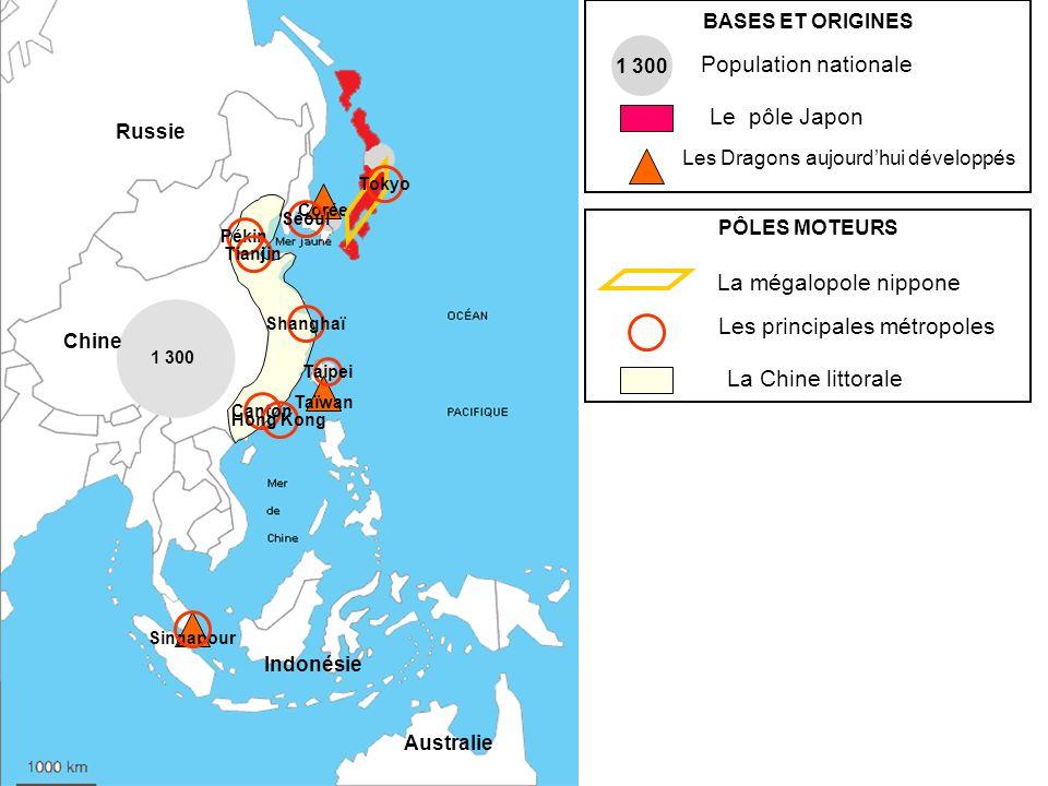 BASES ET ORIGINES 1 300 Population nationale Le pôle Japon La Chine littorale PÔLES MOTEURS La mégalopole nippone Les principales métropoles Corée Taï