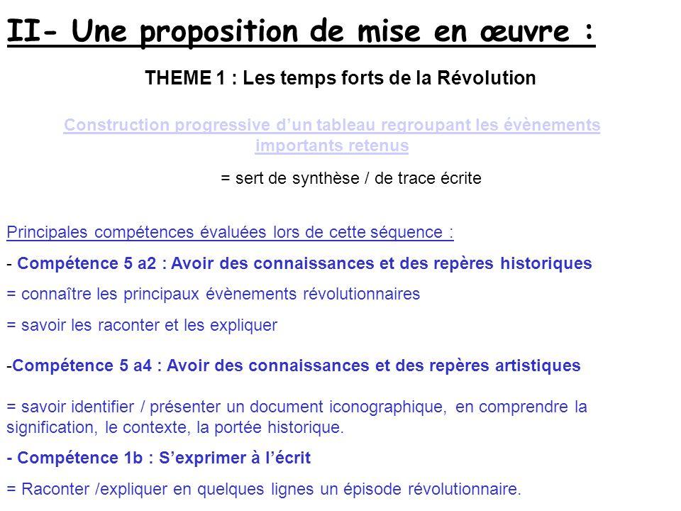 THEME 1 : Les temps forts de la Révolution II- Une proposition de mise en œuvre : Construction progressive dun tableau regroupant les évènements impor