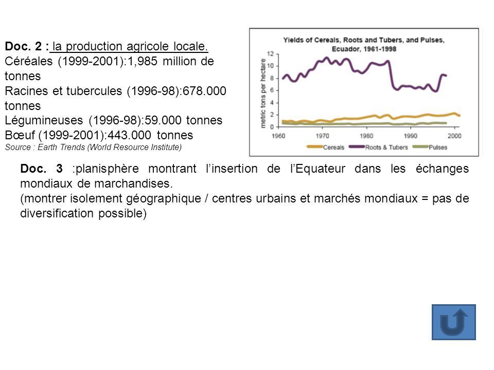 Doc. 2 : la production agricole locale. Céréales (1999-2001):1,985 million de tonnes Racines et tubercules (1996-98):678.000 tonnes Légumineuses (1996