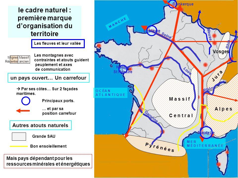 le cadre naturel : première marque dorganisation du territoire Mtgnes Récentes Les montagnes avec contraintes et atouts guident peuplement et axes de