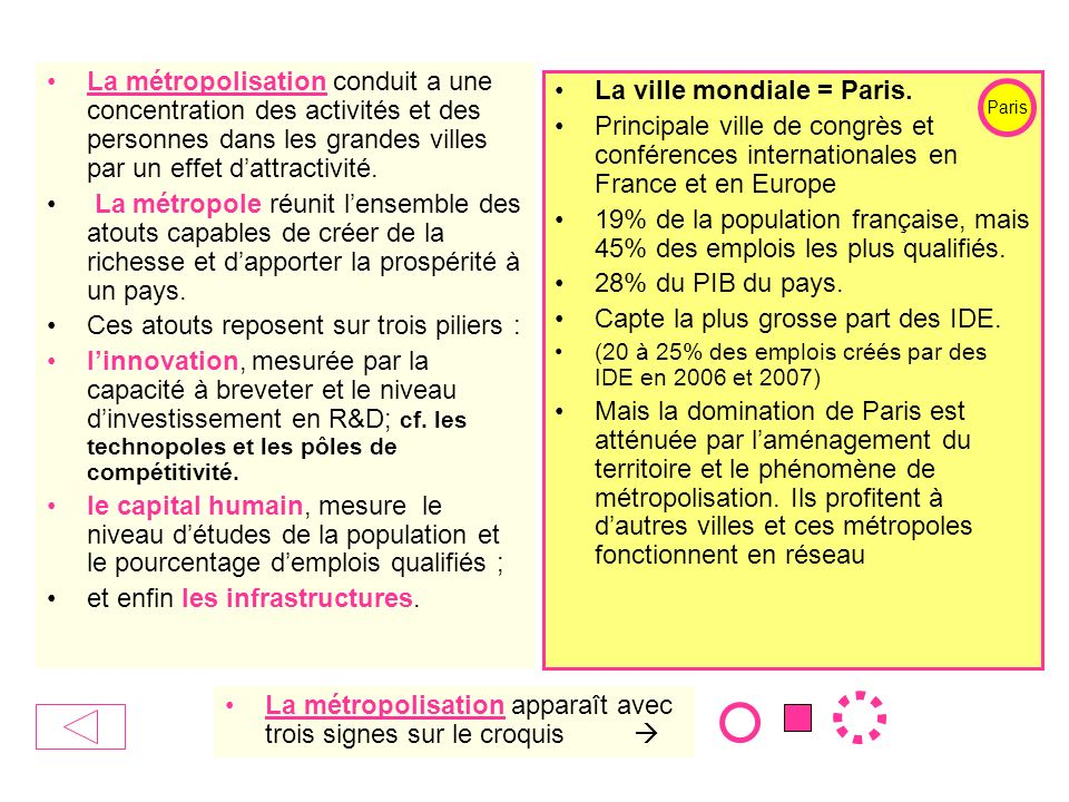 La métropolisation conduit a une concentration des activités et des personnes dans les grandes villes par un effet dattractivité. La métropole réunit