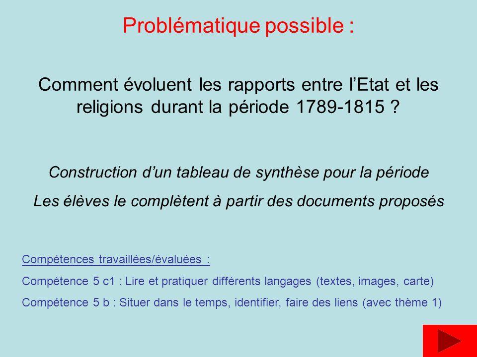 Problématique possible : Comment évoluent les rapports entre lEtat et les religions durant la période 1789-1815 ? Construction dun tableau de synthèse