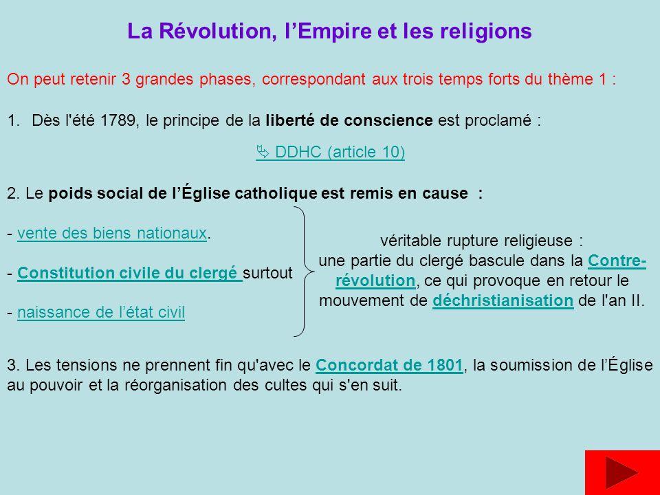 La Révolution, lEmpire et les religions 3. Les tensions ne prennent fin qu'avec le Concordat de 1801, la soumission de lÉglise au pouvoir et la réorga
