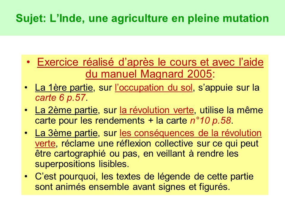 Sujet: LInde, une agriculture en pleine mutation Exercice réalisé daprès le cours et avec laide du manuel Magnard 2005: La 1ère partie, sur loccupation du sol, sappuie sur la carte 6 p.57.
