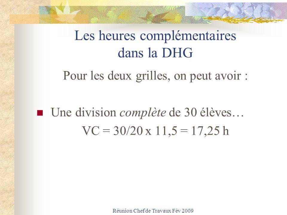 Réunion Chef de Travaux Fév 2009 Les heures complémentaires dans la DHG Pour les deux grilles, on peut avoir : Une division complète de 30 élèves… VC = 30/20 x 11,5 = 17,25 h