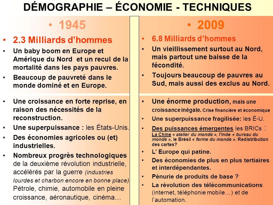 DÉMOGRAPHIE – ÉCONOMIE - TECHNIQUES 1945 2.3 Milliards dhommes Un baby boom en Europe et Amérique du Nord et un recul de la mortalité dans les pays pauvres.