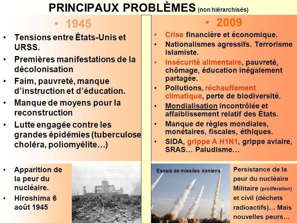 PRINCIPAUX PROBLÈMES (non hiérarchisés) 1945 Tensions entre États-Unis et URSS. Premières manifestations de la décolonisation Faim, pauvreté, manque d