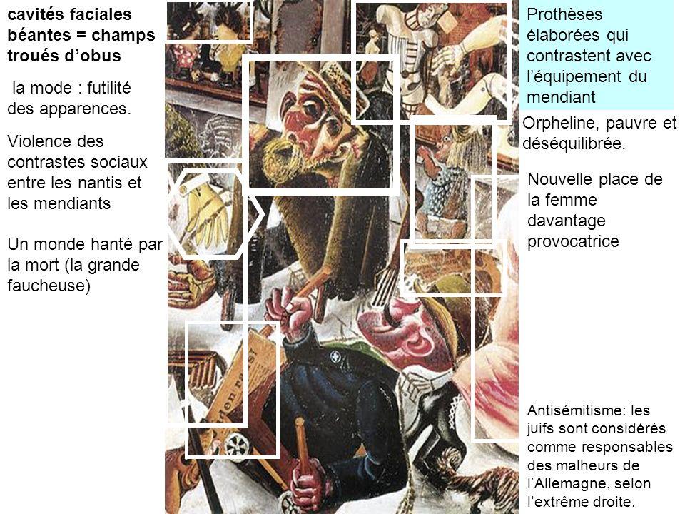 cavités faciales béantes = champs troués dobus Interprétation du tableau Antisémitisme: les juifs sont considérés comme responsables des malheurs de l