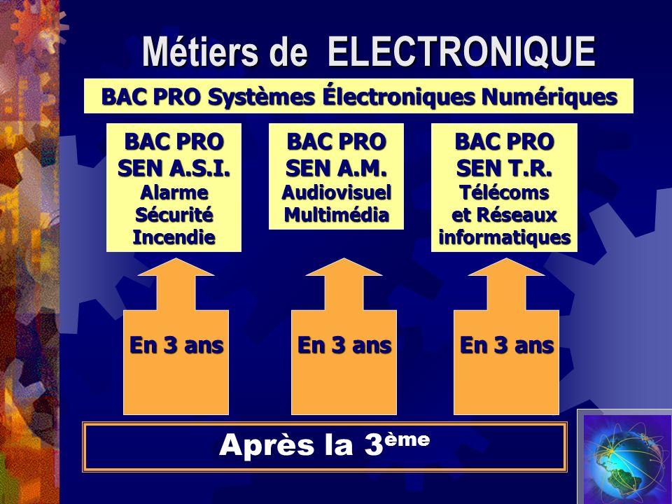 Métiers de ELECTRONIQUE Après la 3 ème BAC PRO SEN A.S.I. Alarme Sécurité Incendie En 3 ans BAC PRO Systèmes Électroniques Numériques BAC PRO SEN A.M.
