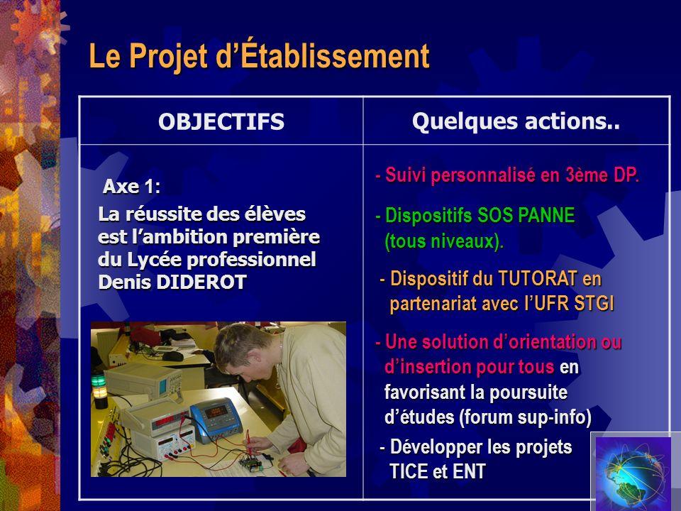 OBJECTIFSQuelques actions.. Axe 1: Axe 1: La réussite des élèves est lambition première du Lycée professionnel Denis DIDEROT La réussite des élèves es