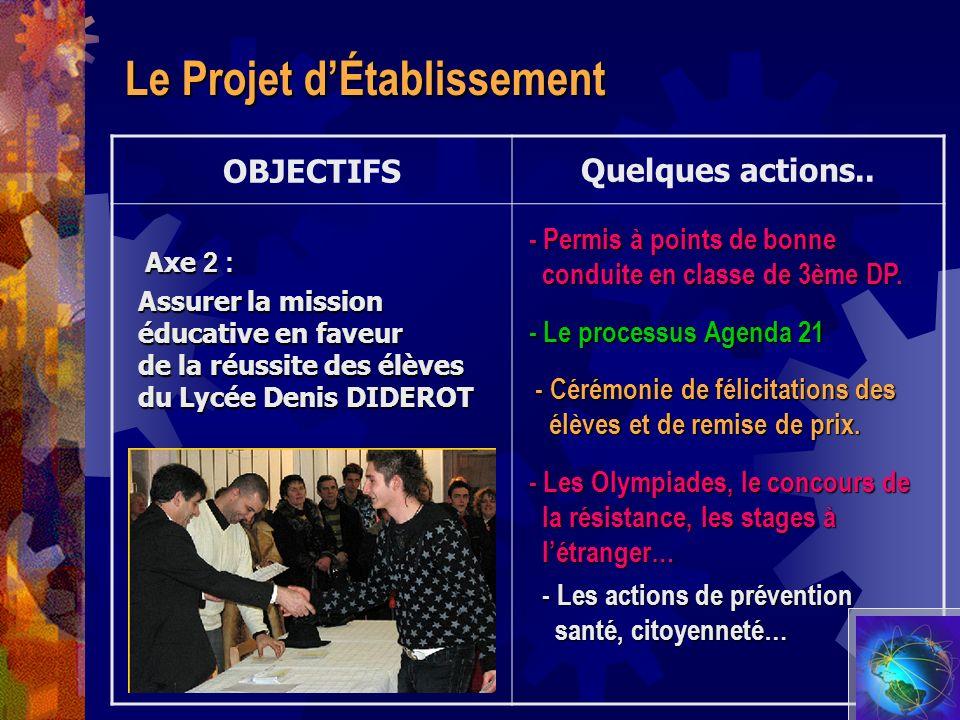 OBJECTIFSQuelques actions.. Axe 2 : Axe 2 : Assurer la mission éducative en faveur de la réussite des élèves du Lycée Denis DIDEROT Assurer la mission