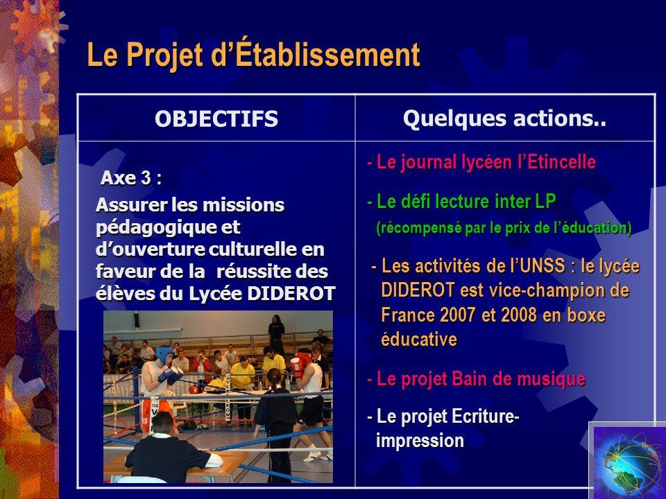 OBJECTIFSQuelques actions.. Axe 3 : Axe 3 : Assurer les missions pédagogique et douverture culturelle en faveur de la réussite des élèves du Lycée DID