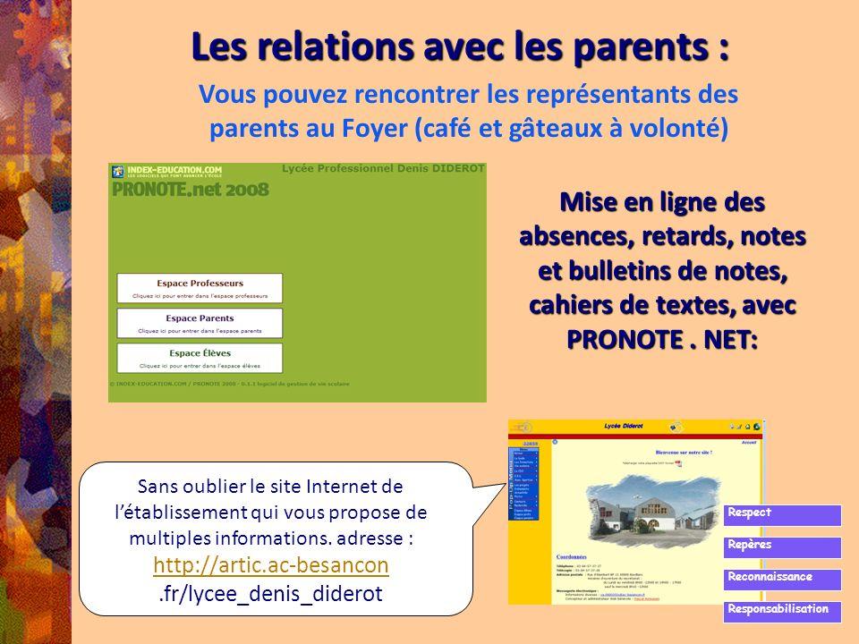 Les relations avec les parents : Mise en ligne des absences, retards, notes et bulletins de notes, cahiers de textes, avec PRONOTE. NET: Vous pouvez r