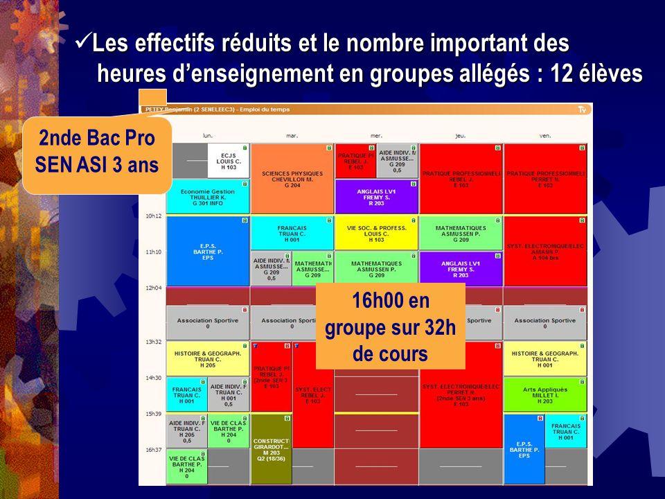 Les effectifs réduits et le nombre important des heures denseignement en groupes allégés : 12 élèves 2nde Bac Pro SEN ASI 3 ans 16h00 en groupe sur 32