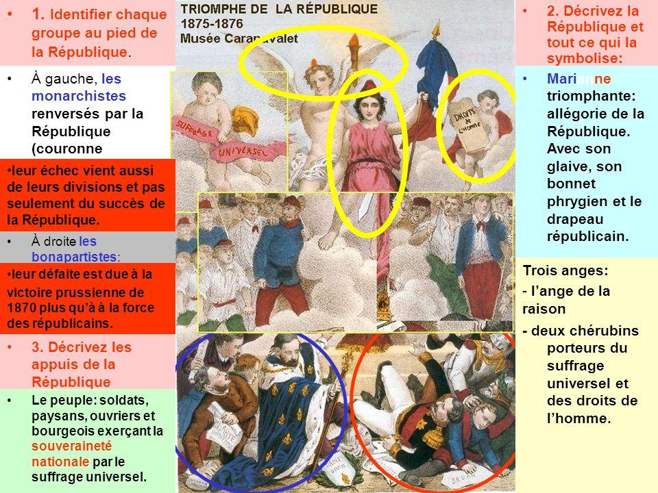 1. Identifier chaque groupe au pied de la République. 2. Décrivez la République et tout ce qui la symbolise: À gauche, les monarchistes renversés par