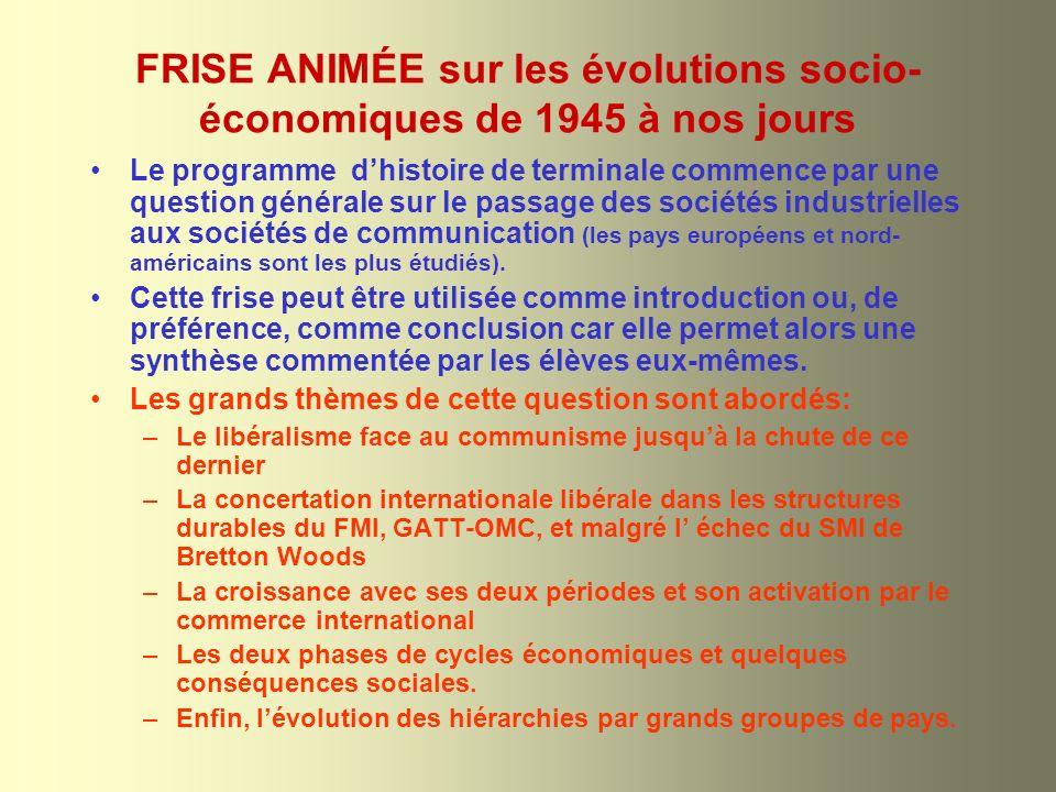 FRISE ANIMÉE sur les évolutions socio- économiques de 1945 à nos jours Le programme dhistoire de terminale commence par une question générale sur le p