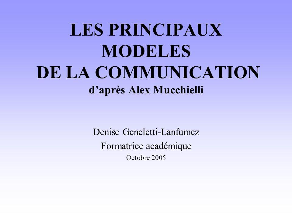 Avec ce modèle, la communication est définie comme une production collective dun groupe qui travaille sous la conduite dun leader.