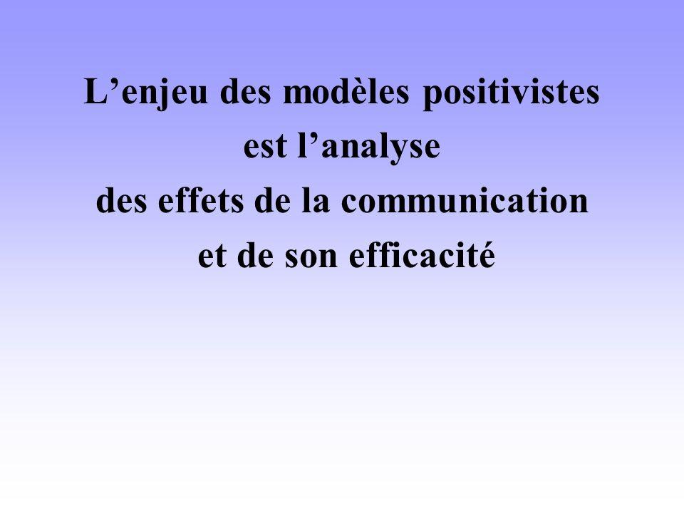 Modèle de la diffusion en deux étapes Linéarité cause-effet La cause de linfluence finale est lémission radiophonique ou télévisée