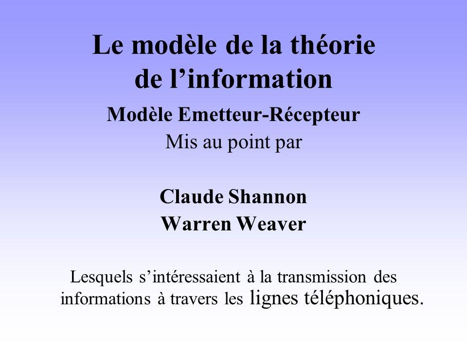Le modèle de lhypertexte Considère la communication comme un débat (un texte) « latent », « caché », qui a lieu entre des acteurs liés dans une structure sociale.