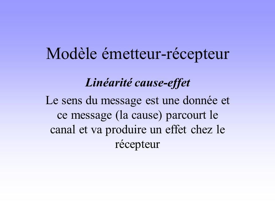 Le modèle situationnel Il envisage la communication en termes de « processus » Ce modèle consiste à faire apparaître les différents contextes (ou dimensions de toute situation) dans lesquels toute communication fonctionne nécessairement.