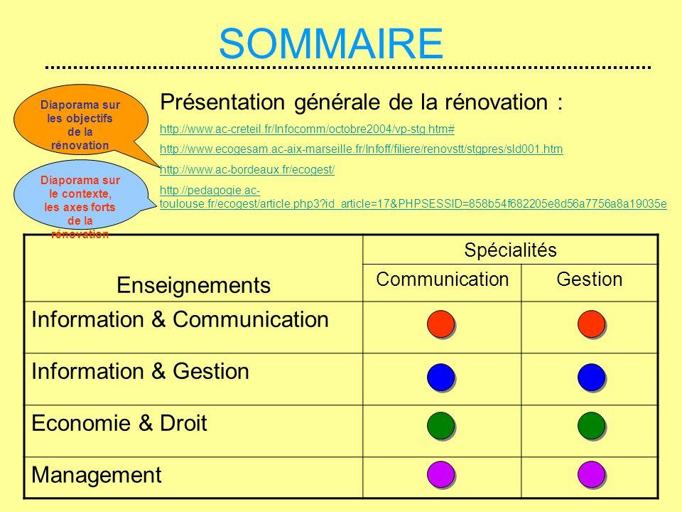 Enseignements Spécialités CommunicationGestion Information & Communication Information & Gestion Economie & Droit Management Présentation générale de