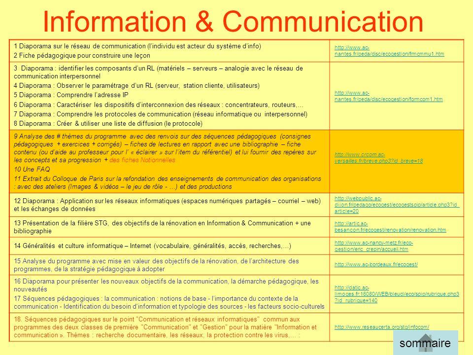 1 Diaporama sur le réseau de communication (lindividu est acteur du système dinfo) 2 Fiche pédagogique pour construire une leçon http://www.ac- nantes