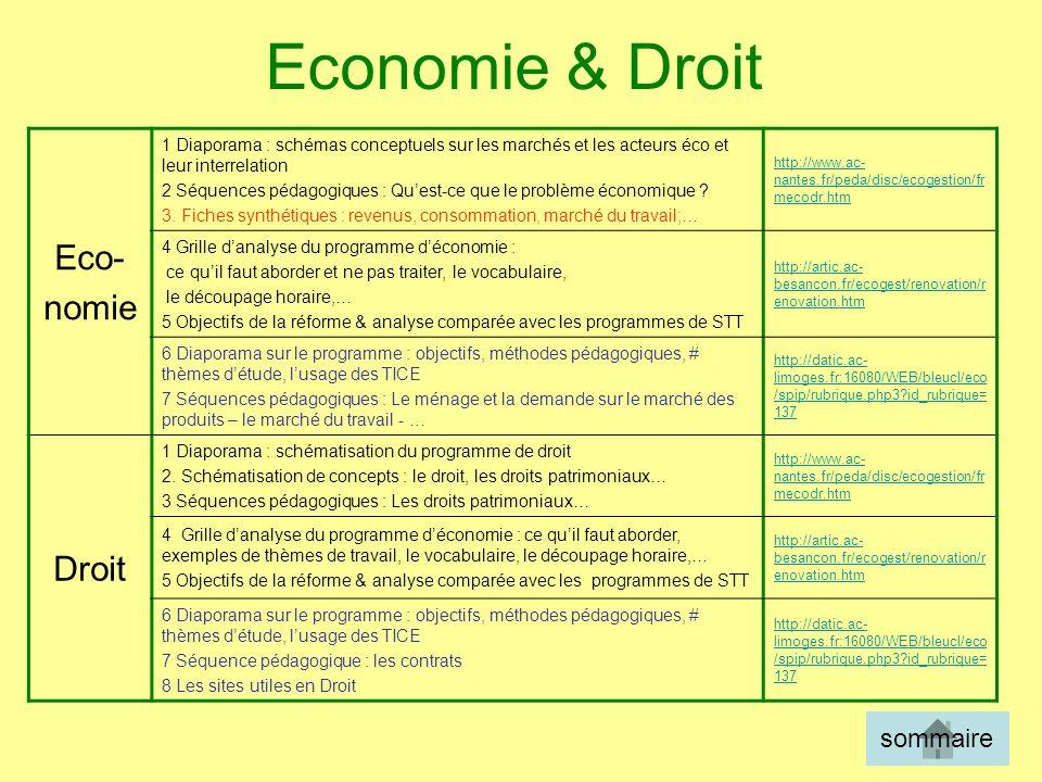 Eco- nomie 1 Diaporama : schémas conceptuels sur les marchés et les acteurs éco et leur interrelation 2 Séquences pédagogiques : Quest-ce que le probl