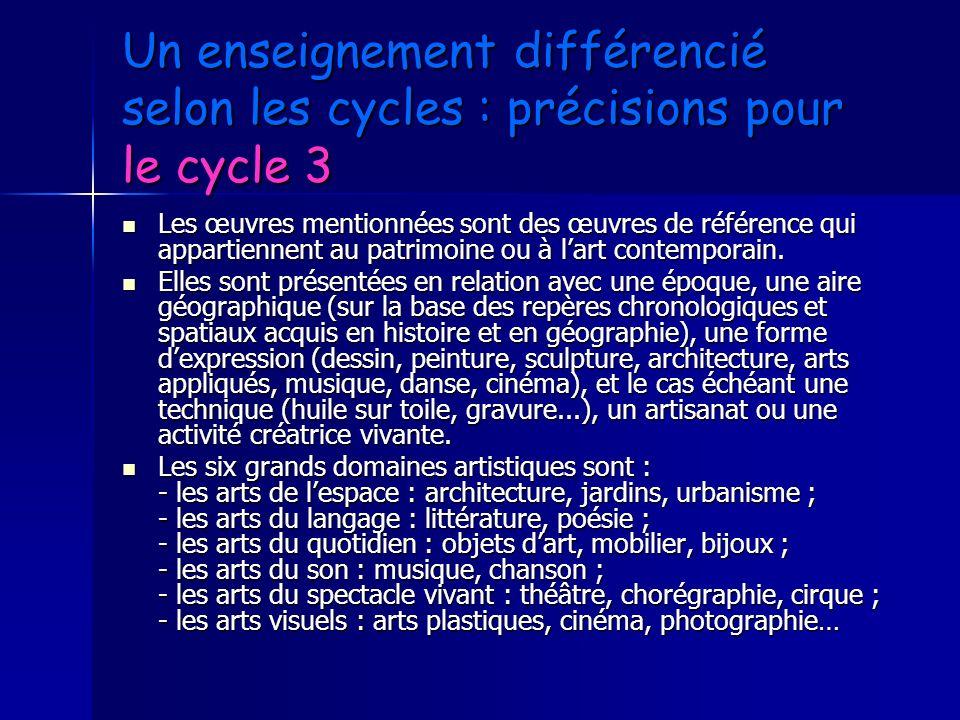 Un enseignement différencié selon les cycles : précisions pour le cycle 3 Les œuvres mentionnées sont des œuvres de référence qui appartiennent au pat