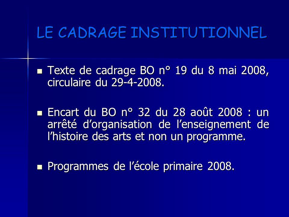LE CADRAGE INSTITUTIONNEL Texte de cadrage BO n° 19 du 8 mai 2008, circulaire du 29-4-2008. Texte de cadrage BO n° 19 du 8 mai 2008, circulaire du 29-