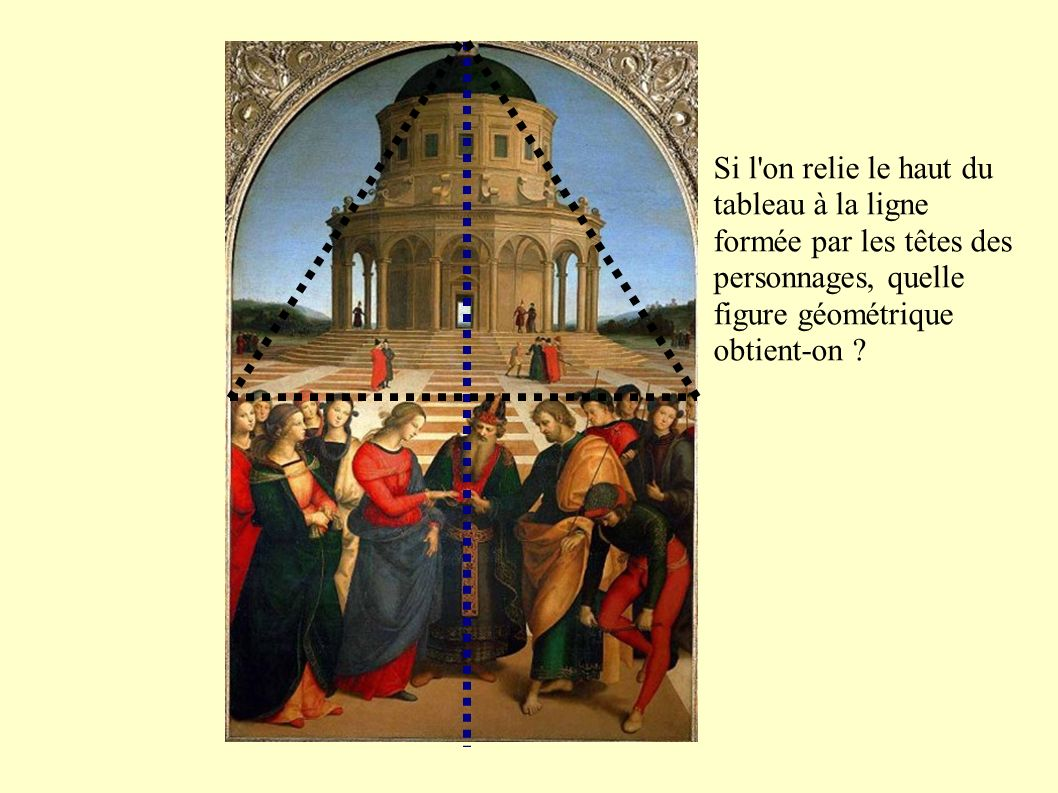 Traçons maintenant le rayon du cercle jusqu aux mains des mariés, ainsi que les segments des mains jusqu au bord du tableau : que constate-t- on ?