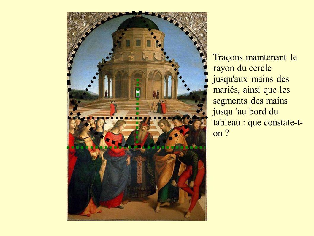 Traçons maintenant le rayon du cercle jusqu aux mains des mariés, ainsi que les segments des mains jusqu au bord du tableau : que constate-t- on