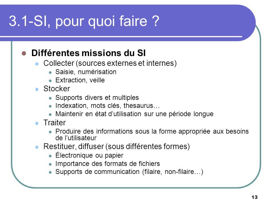 13 3.1-SI, pour quoi faire ? Différentes missions du SI Collecter (sources externes et internes) Saisie, numérisation Extraction, veille Stocker Suppo