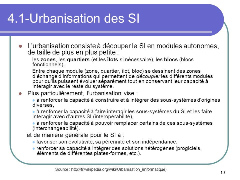 17 4.1-Urbanisation des SI L'urbanisation consiste à découper le SI en modules autonomes, de taille de plus en plus petite : les zones, les quartiers