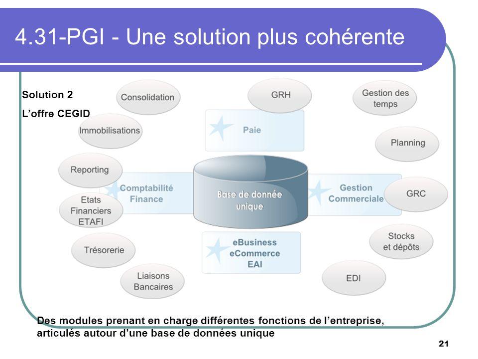 21 4.31-PGI - Une solution plus cohérente Solution 2 Loffre CEGID Des modules prenant en charge différentes fonctions de lentreprise, articulés autour
