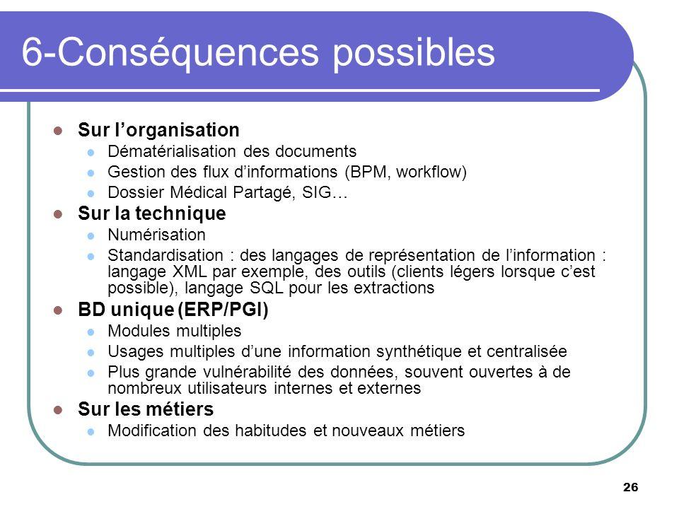26 6-Conséquences possibles Sur lorganisation Dématérialisation des documents Gestion des flux dinformations (BPM, workflow) Dossier Médical Partagé,