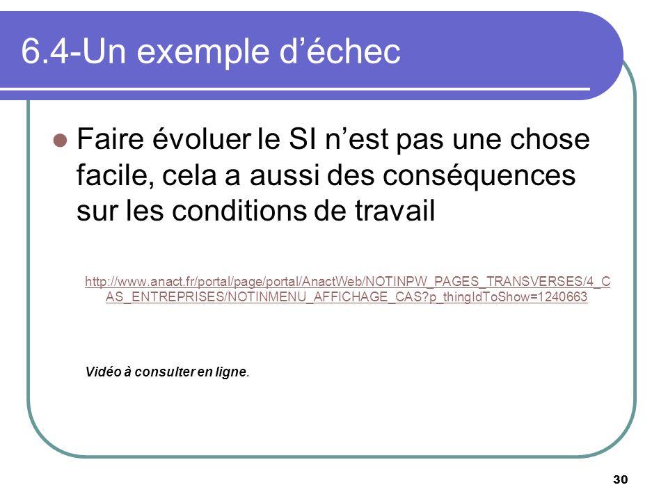 30 6.4-Un exemple déchec Faire évoluer le SI nest pas une chose facile, cela a aussi des conséquences sur les conditions de travail http://www.anact.f