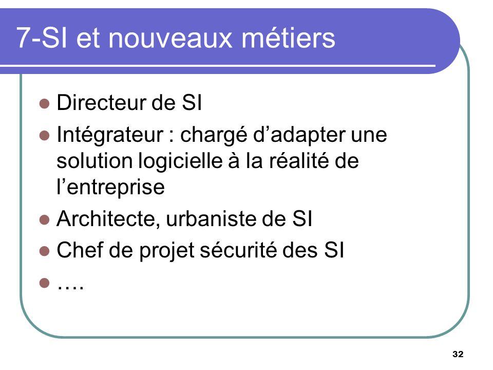 32 7-SI et nouveaux métiers Directeur de SI Intégrateur : chargé dadapter une solution logicielle à la réalité de lentreprise Architecte, urbaniste de