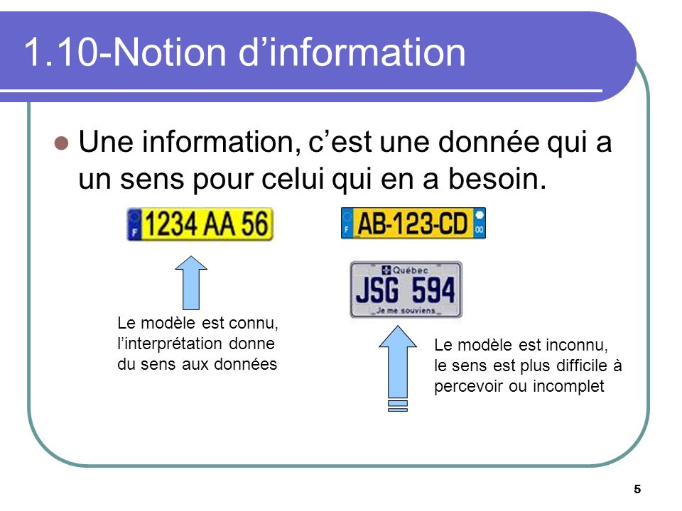 5 1.10-Notion dinformation Une information, cest une donnée qui a un sens pour celui qui en a besoin. Le modèle est connu, linterprétation donne du se