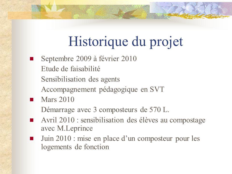 Historique du projet Septembre 2009 à février 2010 Etude de faisabilité Sensibilisation des agents Accompagnement pédagogique en SVT Mars 2010 Démarra