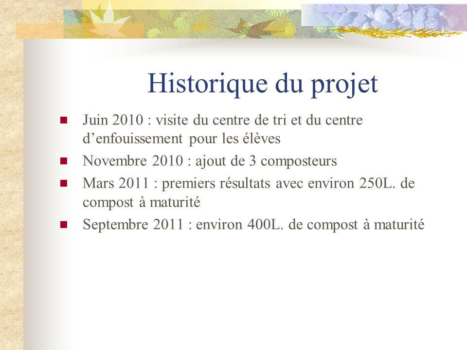 Historique du projet Juin 2010 : visite du centre de tri et du centre denfouissement pour les élèves Novembre 2010 : ajout de 3 composteurs Mars 2011