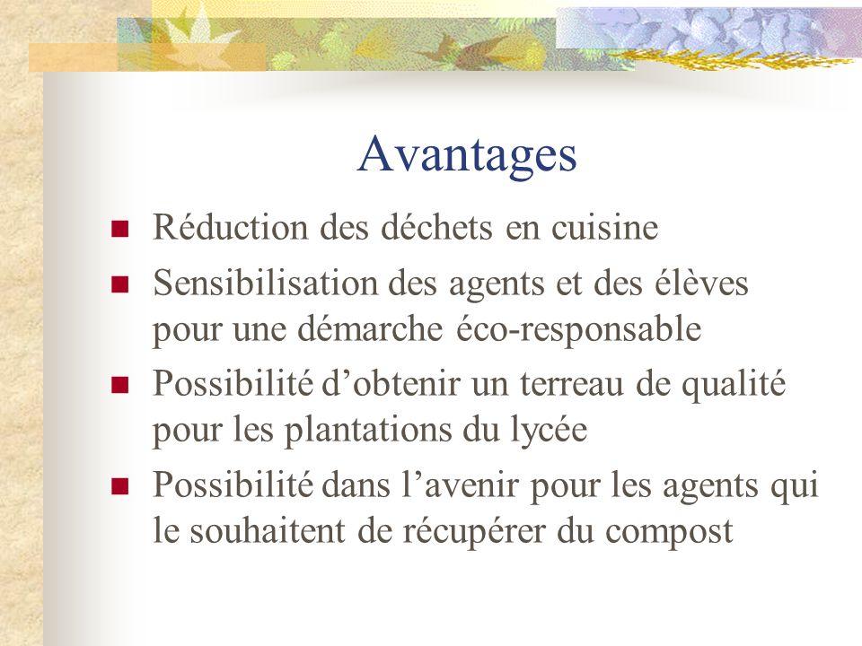 Avantages Réduction des déchets en cuisine Sensibilisation des agents et des élèves pour une démarche éco-responsable Possibilité dobtenir un terreau