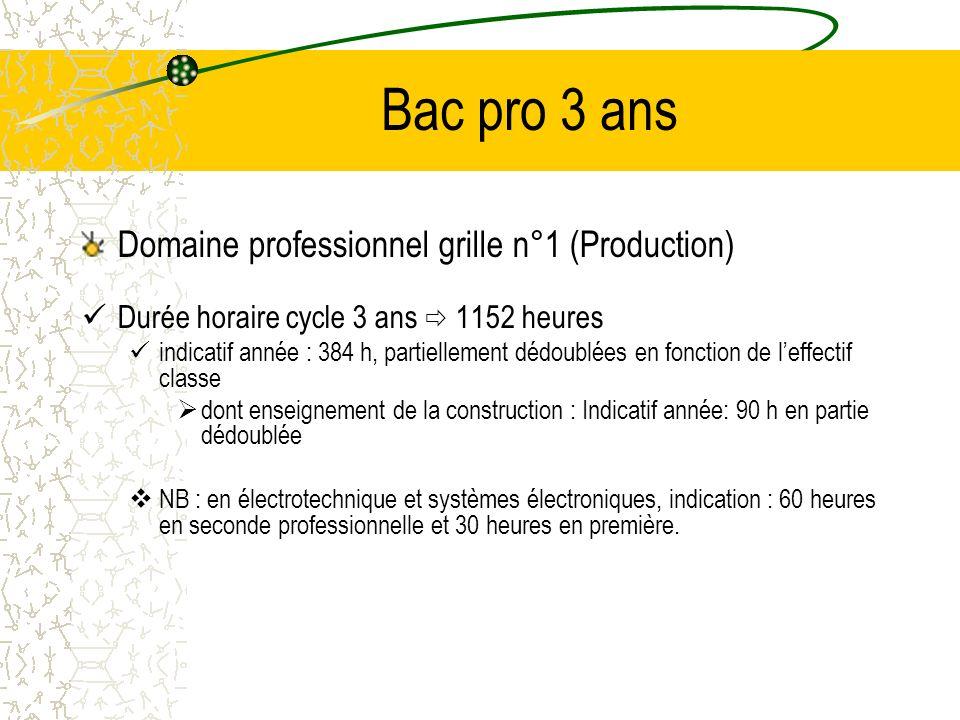 Bac pro 3 ans Domaine professionnel grille n°1 (Production) Durée horaire cycle 3 ans 1152 heures indicatif année : 384 h, partiellement dédoublées en
