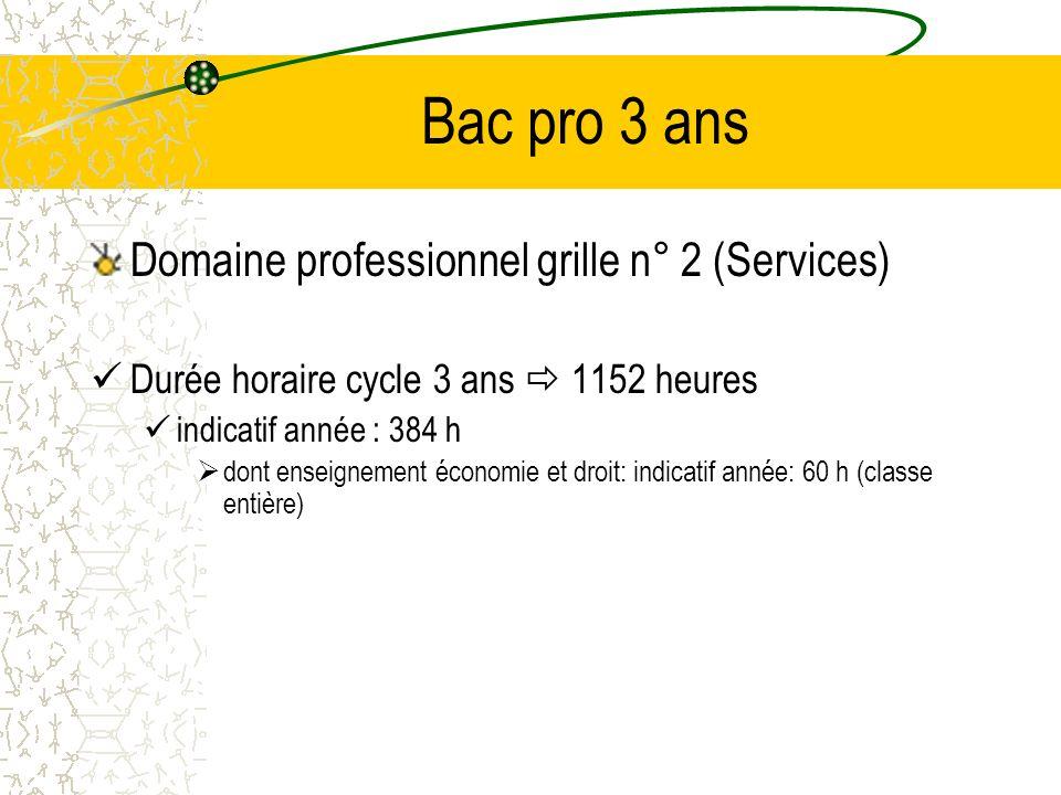 Bac pro 3 ans Domaine professionnel grille n° 2 (Services) Durée horaire cycle 3 ans 1152 heures indicatif année : 384 h dont enseignement économie et
