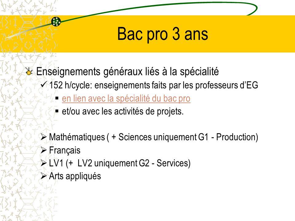 Bac pro 3 ans Enseignements généraux liés à la spécialité 152 h/cycle: enseignements faits par les professeurs dEG en lien avec la spécialité du bac p