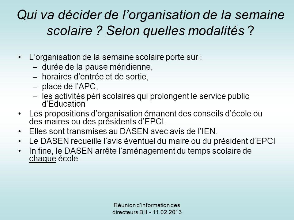Réunion d information des directeurs B II - 11.02.2013 Qui va décider de lorganisation de la semaine scolaire .