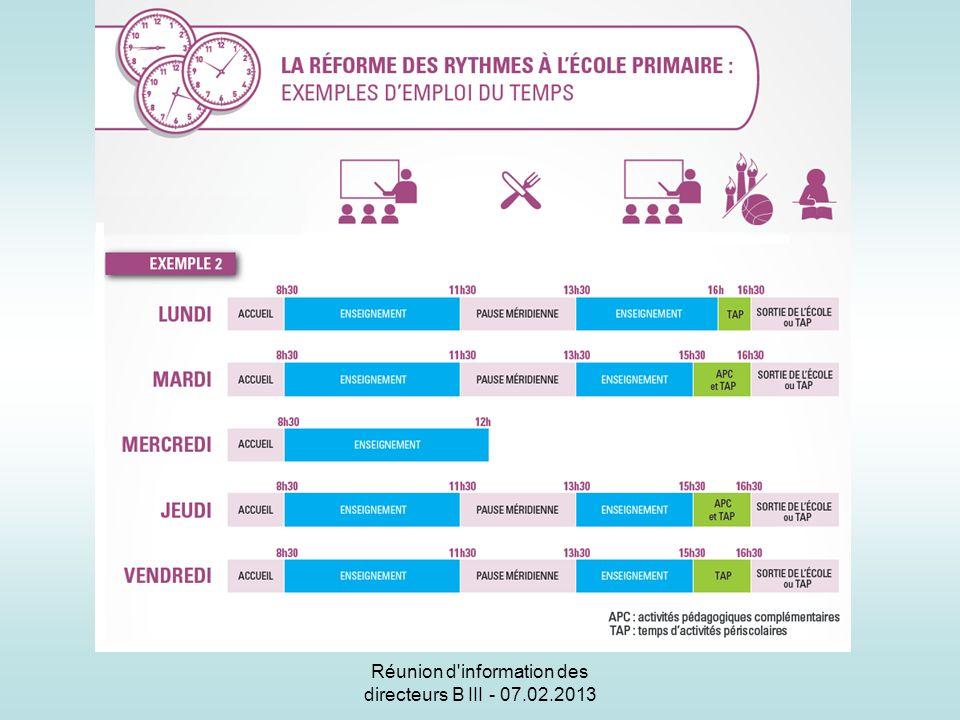 Réunion d information des directeurs B III - 07.02.2013