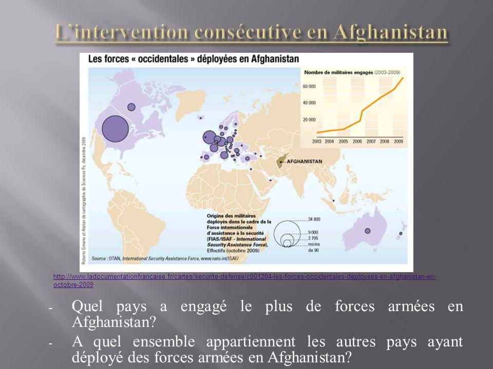 - Quel pays a engagé le plus de forces armées en Afghanistan? - A quel ensemble appartiennent les autres pays ayant déployé des forces armées en Afgha