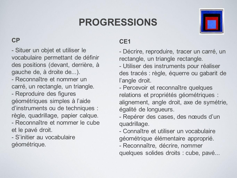 PROGRESSIONS CP - Situer un objet et utiliser le vocabulaire permettant de définir des positions (devant, derrière, à gauche de, à droite de...). - Re
