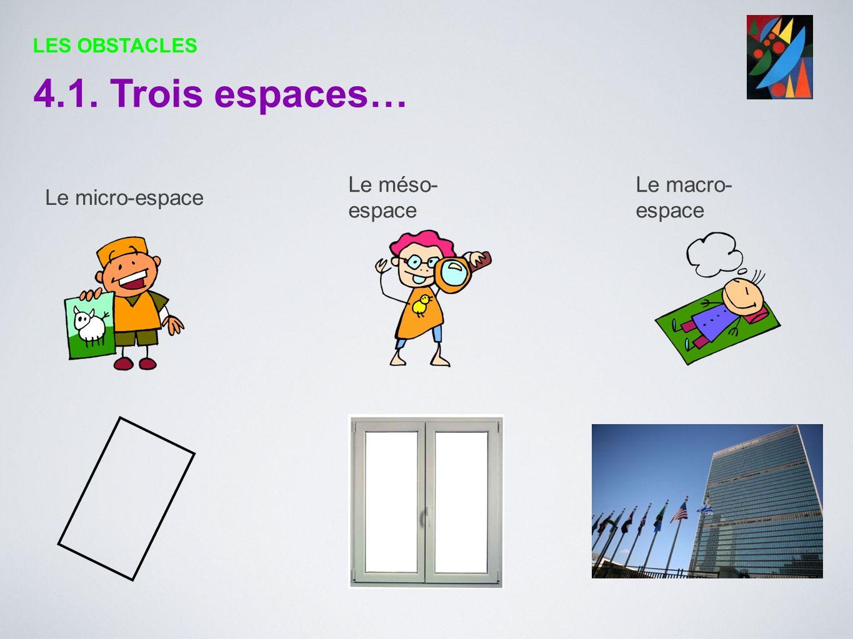 Le méso- espace Le micro-espace Le macro- espace 4.1. Trois espaces… LES OBSTACLES