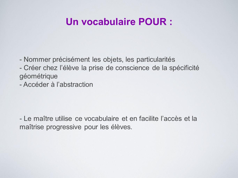 Un vocabulaire POUR : - Nommer précisément les objets, les particularités - Créer chez lélève la prise de conscience de la spécificité géométrique - A